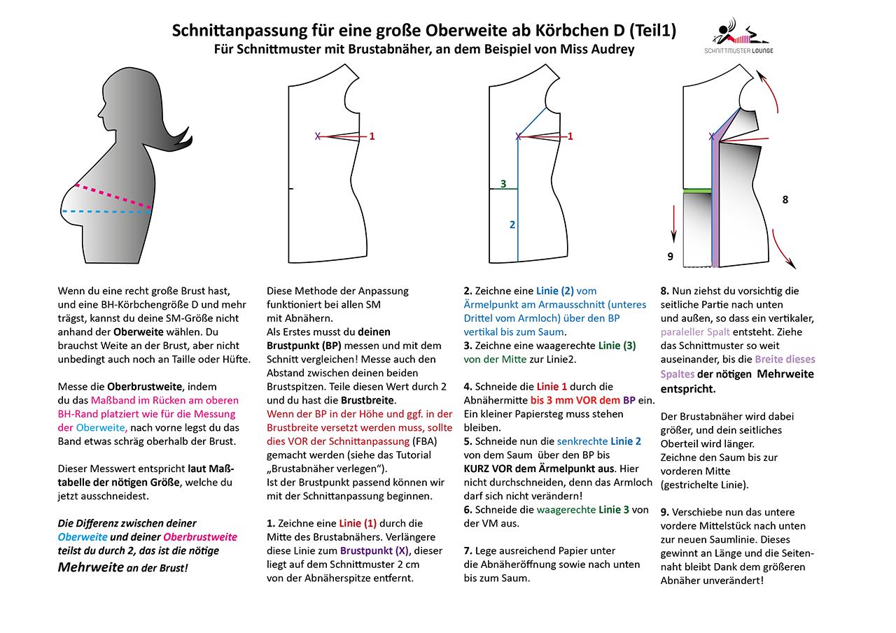 Anpassung Von Schnittmustern Mit Brustabnäher Bei Großer Oberweite1PS