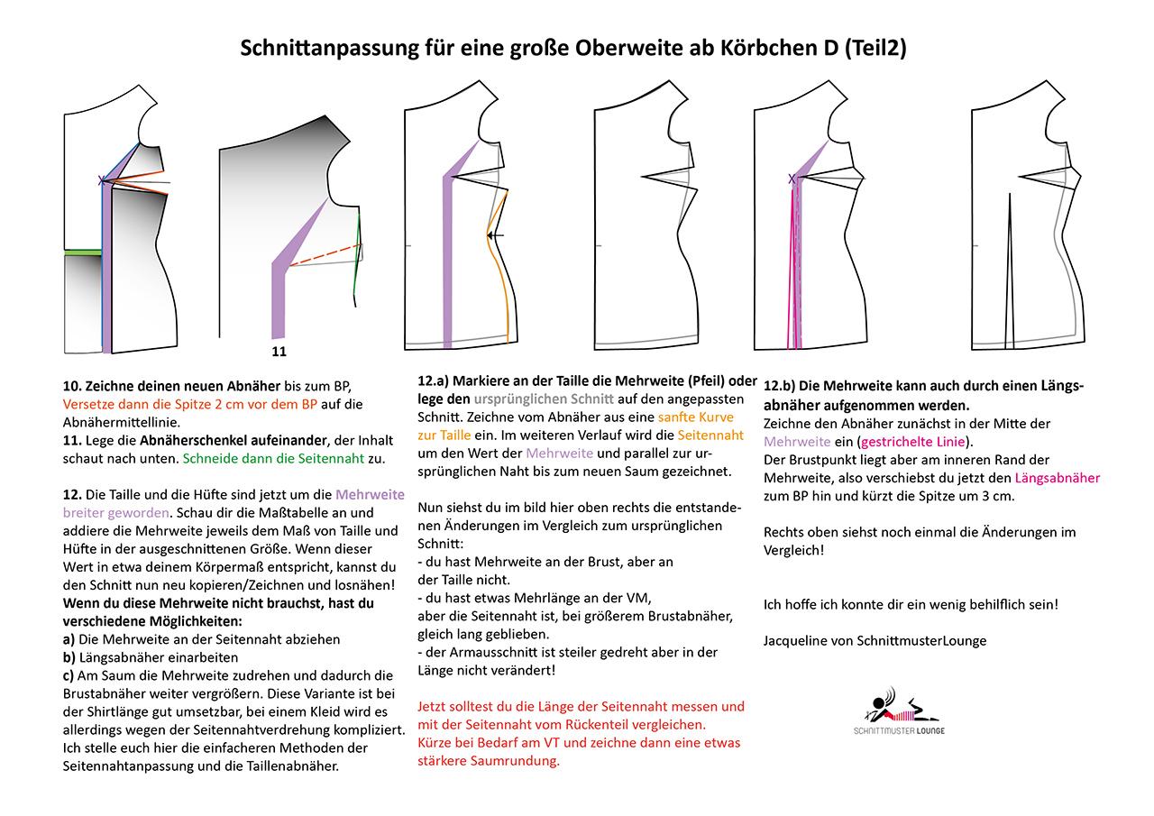 Anpassung Von Schnittmustern Mit Brustabnäher Bei Großer Oberweite2PS